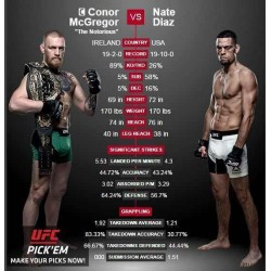 CONOR MCGREGOR VS. NATE DIAZ